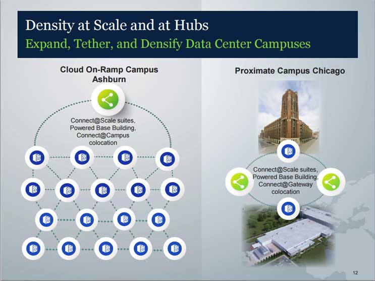 Digital-Realty-campuses