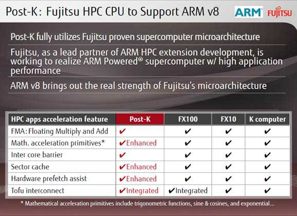 A slide from Fujitsu's ISC16 presentation outlining its plan to use ARM chipsin the next-generation K supercomputer. (Source: Fujitsu)