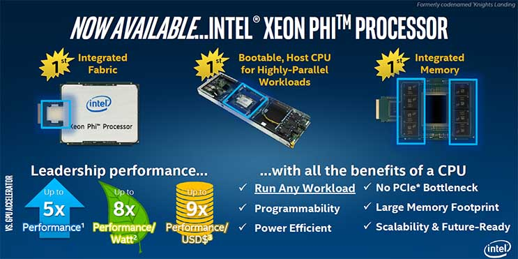 Intel's overview of its Intel Xeon Phi Processor, which has entered general availability. (Source: Intel)
