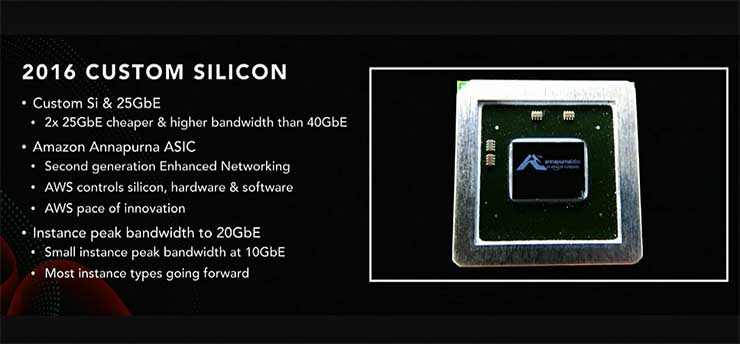 A slide from James Hamilton's presentation offers an overview of specs for Amazon's custom networking silicon. (Source: Amazon)