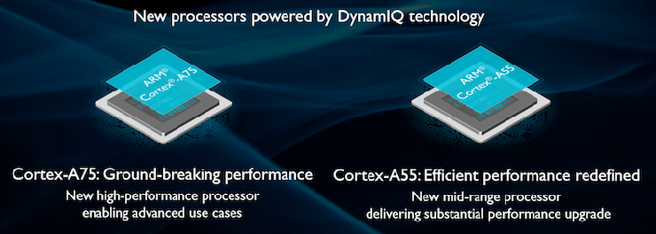 An overview of new processor technology from ARM.