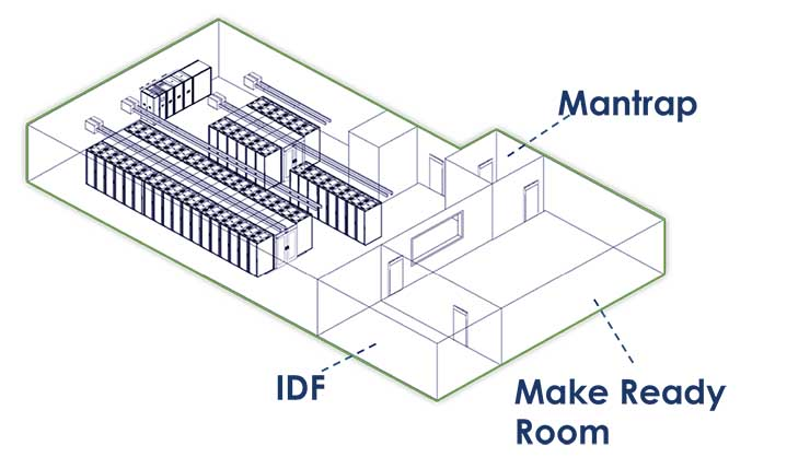 A standard DartPoints data center design.