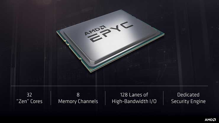 Specs for the new AMD EPYC processors.