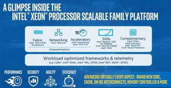 Intel Gets Scalable With New Xeon Processor Branding