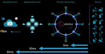 Vapor IO has announced Project Volutus, a network of edge data centers that will drastically reduce the latency for distributed applications and workloads. This graphic shows the potential latency gains from moving data closer to user devices. (Image: Vapor IO)