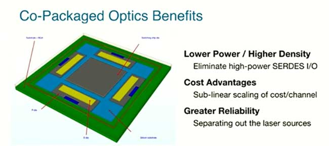 A look at the nebefits of co-packaged or on-board optics. (Slide: Arista Networks)