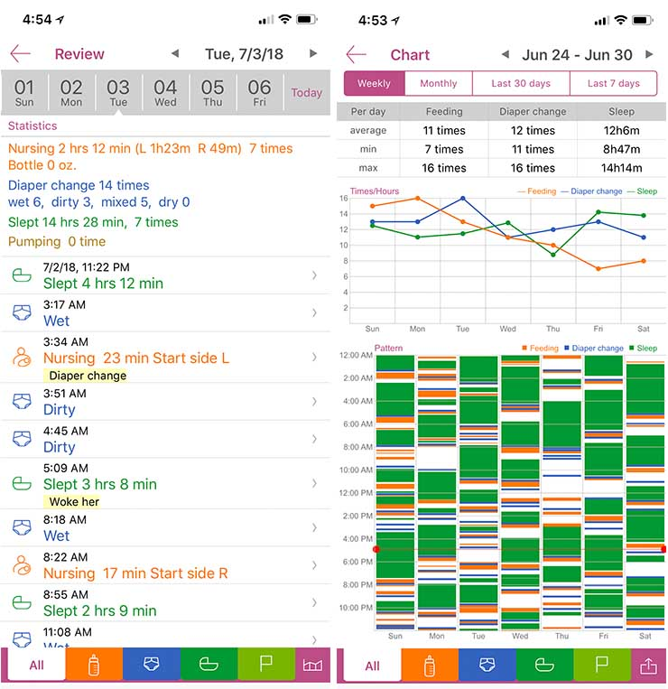 Several screens of data from BabyTracker, illustrating the many variables that can be recorded and tracked. (Images: Bill Kleyman)
