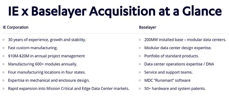 Modular Data Center Specialist Baselayer Acquired By Ie Corp